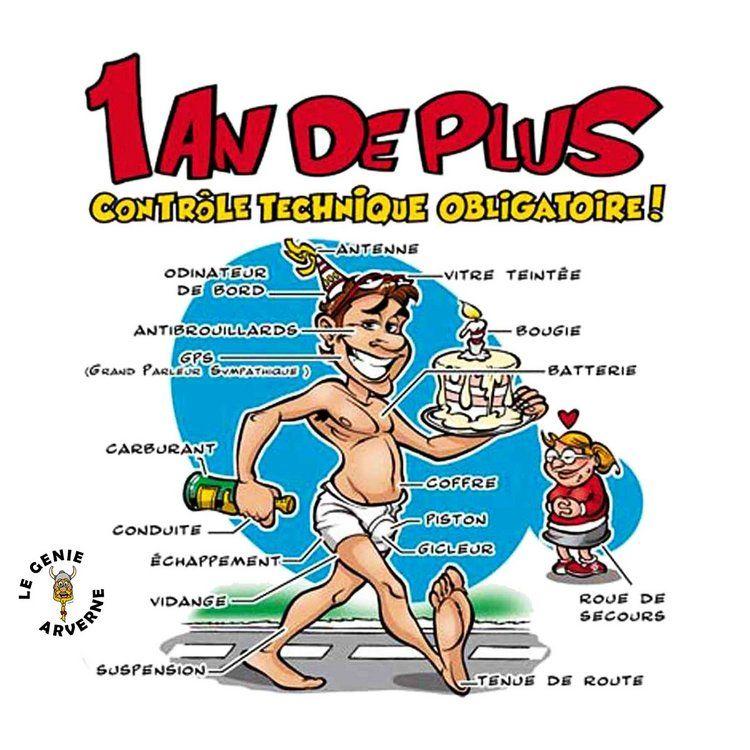 Resultat De Recherche D Images Pour Carte Anniversaire Humour Frite