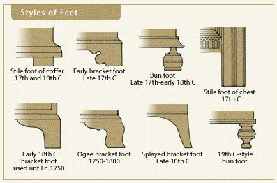 how to identify furniture styles - furniture feet