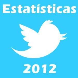 Estatśticas de 2012 sobre o Twitter