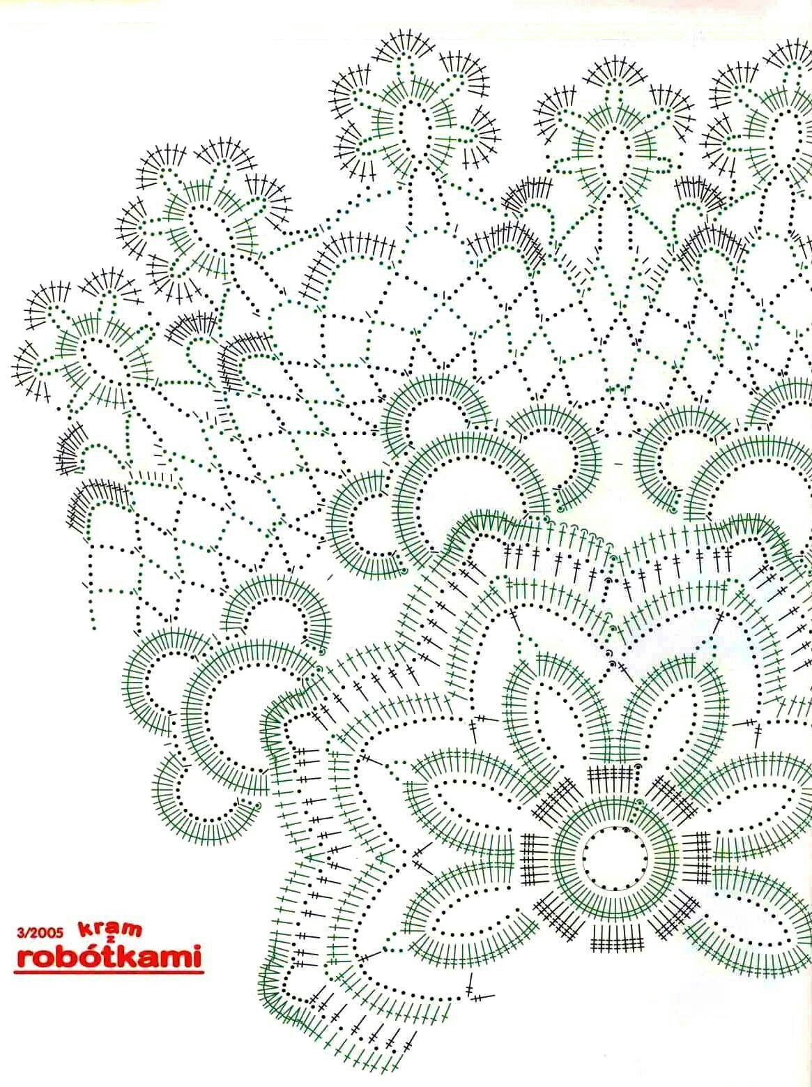 Doilies   Crochet Doily patterns   Pinterest   Deckchen ...