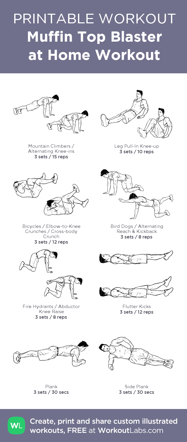 Muffin Top Blaster at Home Workout  At home workouts, Printable
