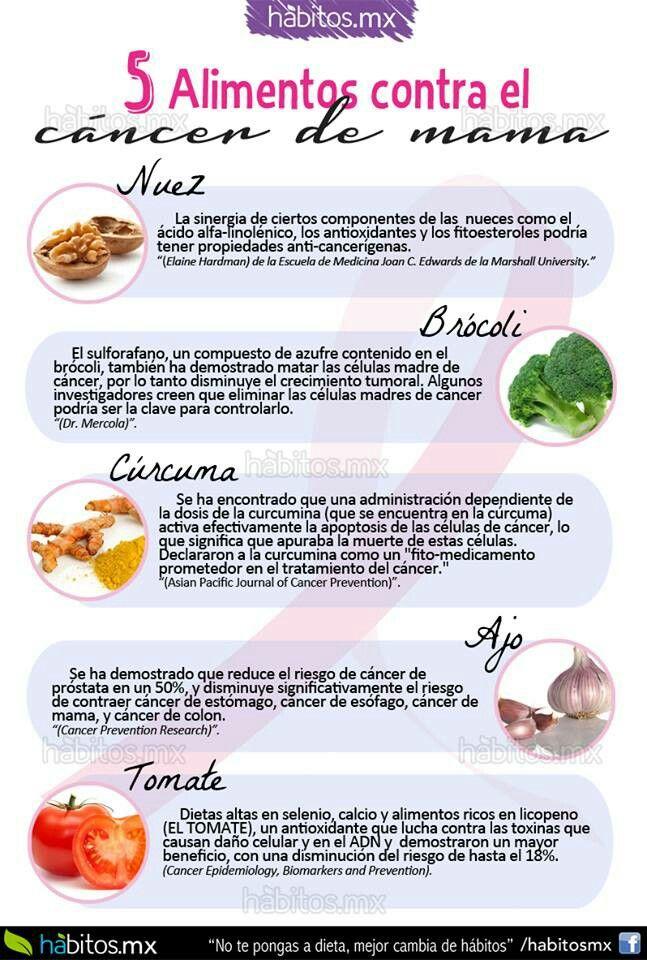 dieta quimioterapia recetas)