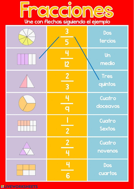 Fracciones Unir Con Flechas Ficha Interactiva Actividades De Fracciones Fracciones Para Primaria Ejercicios De Fracciones