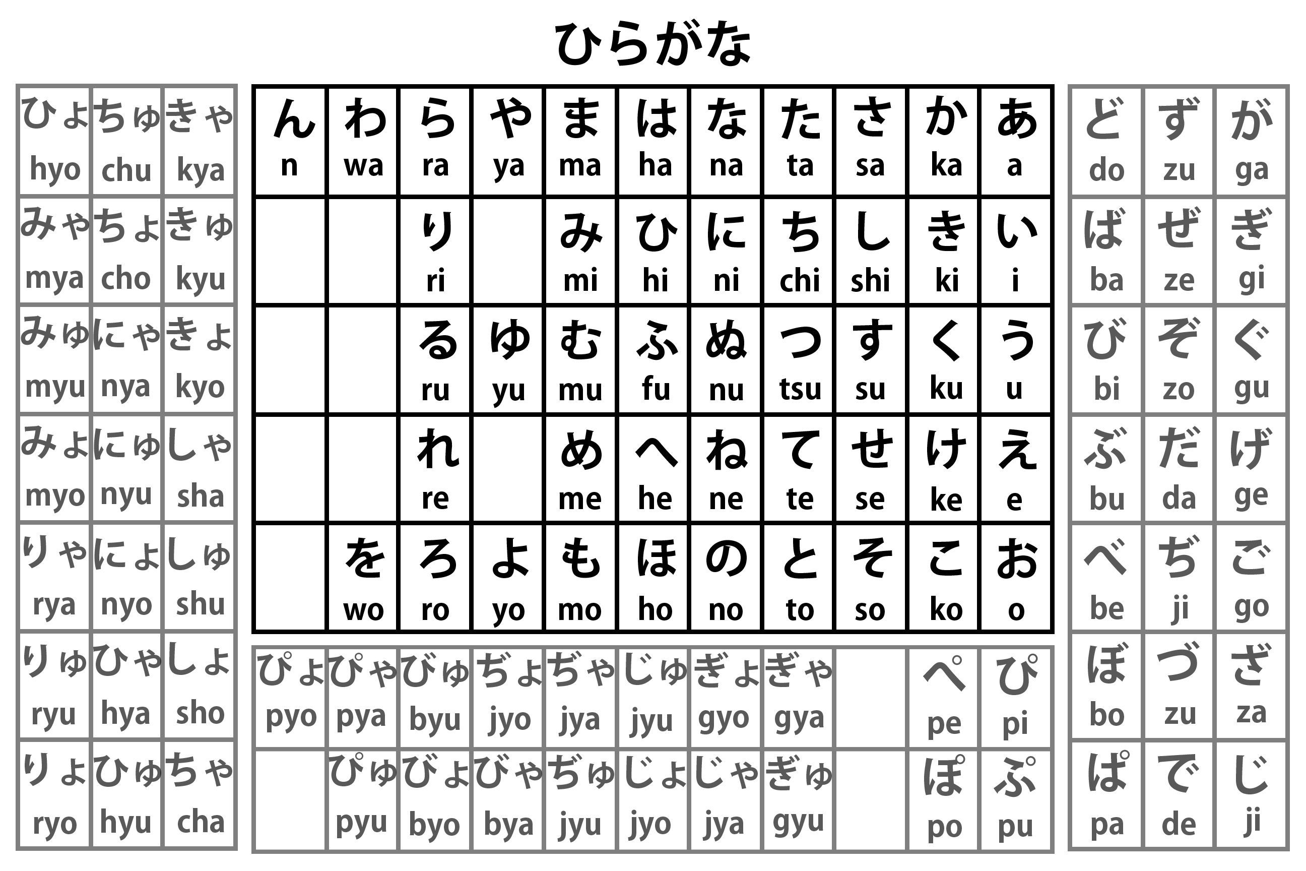how to read japanese alphabet
