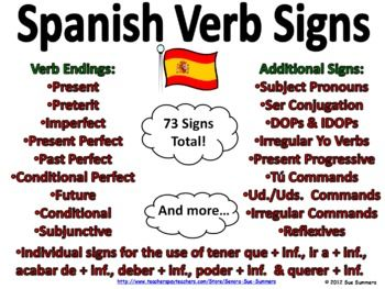 Spanish Verbs And Grammar Signs And Powerpoint Presentation Con