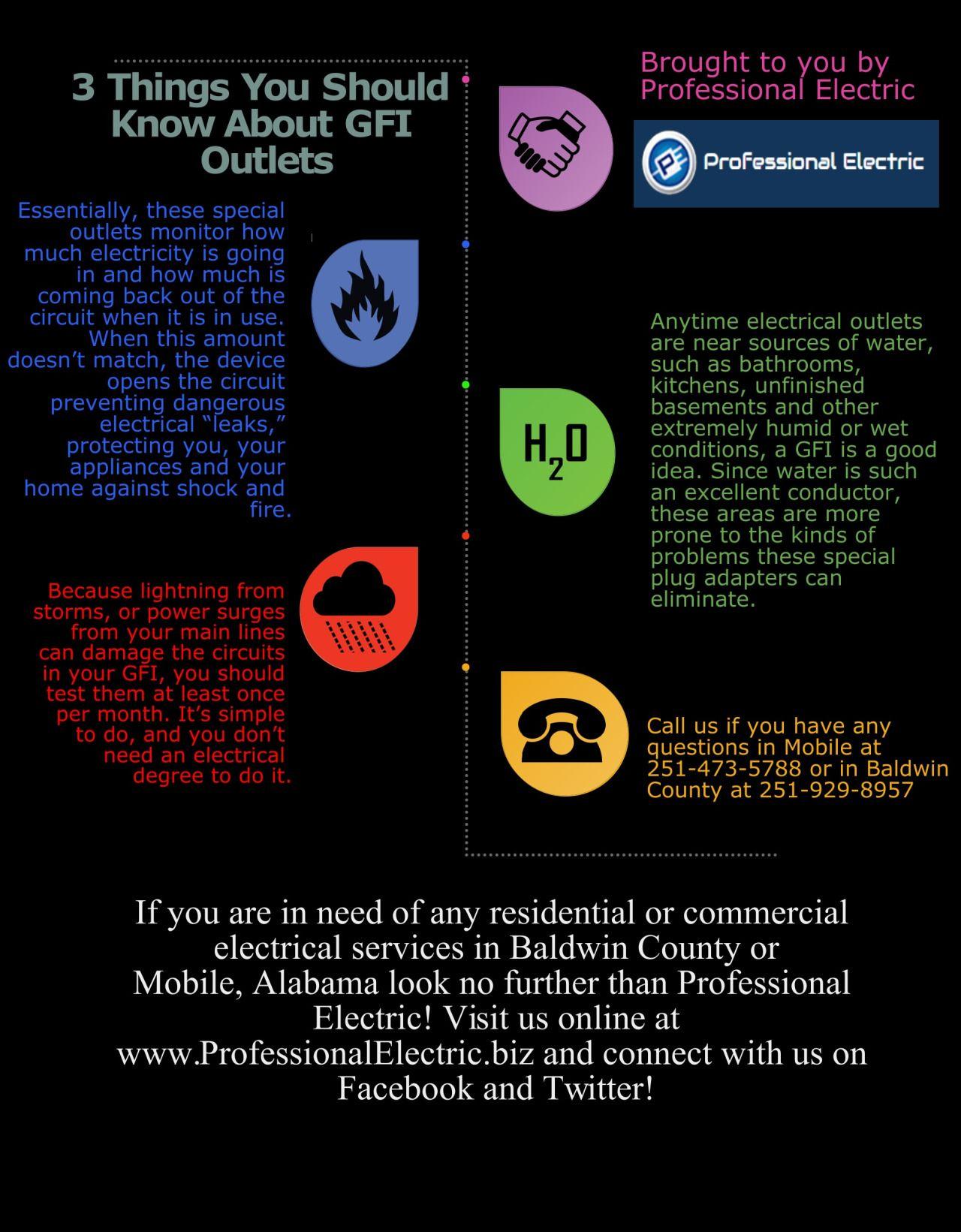 Electrician in baldwinmobile county alabama electrician