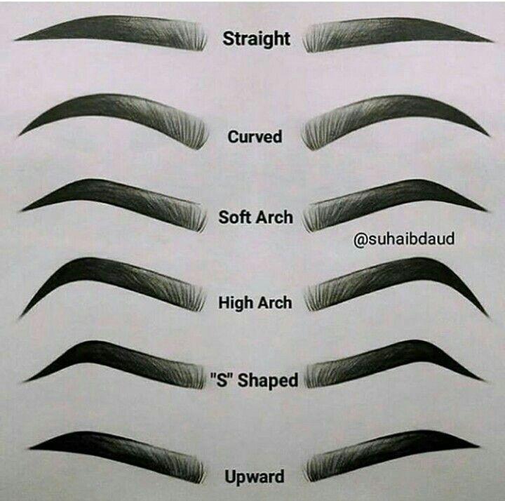 Photo of Eyebrow shape | Eyebrow Model