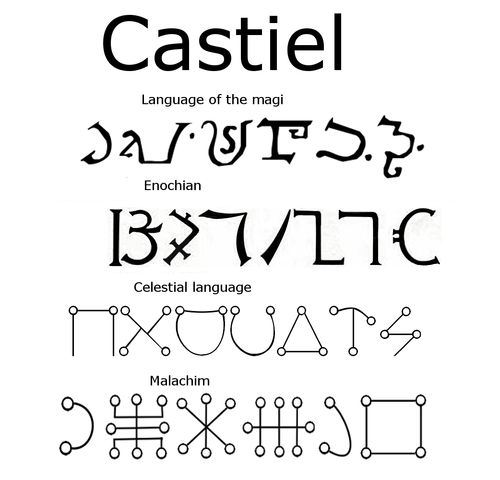 "The name ""Castiel"" in several Angelic Languages including"