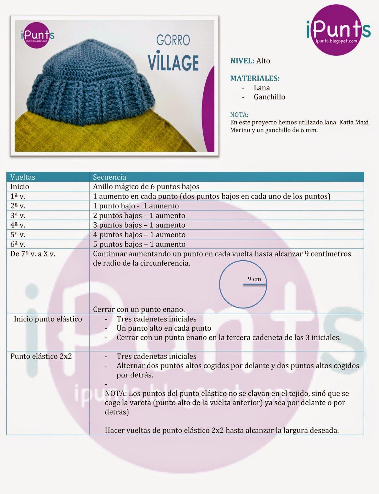 gorro ganchillo crochet patron gratis ipunts punto elástico fácil ...