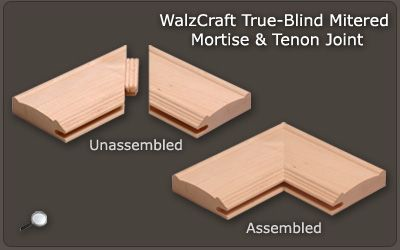 Mitered Cabinet Doors Woodworking Joints Wood Joints Wood Joinery