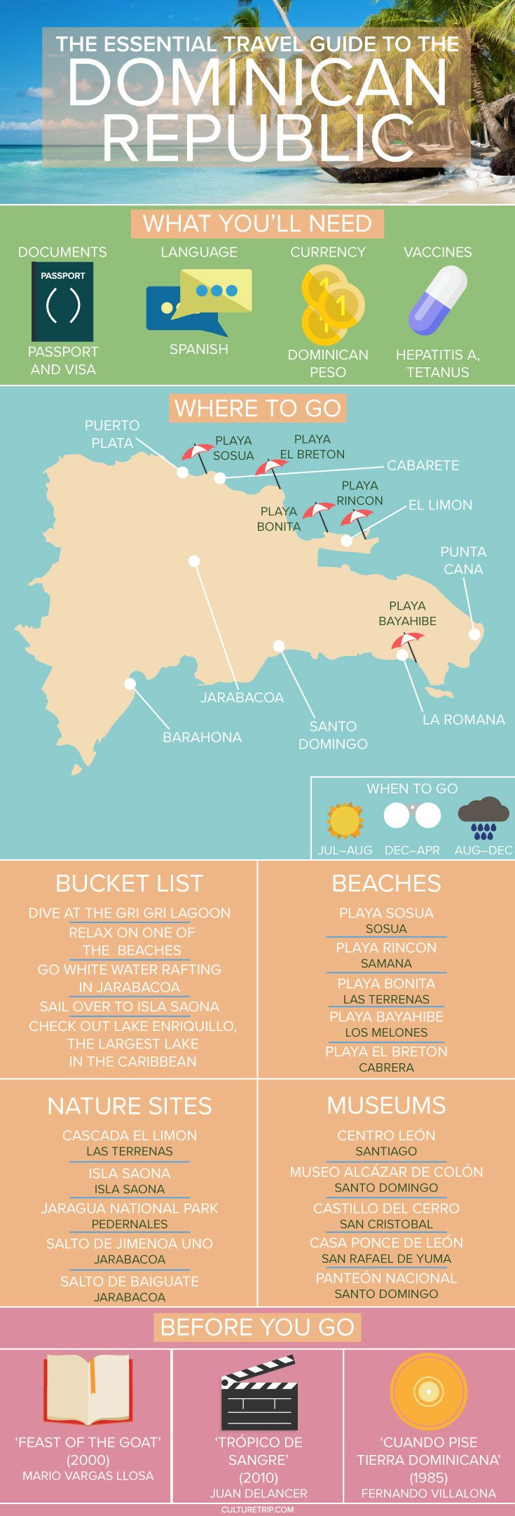 The Essential Travel Guide To The Dominican Republic (Infographic) The Essential Travel Guide to the Dominican Republic (Infographic) Tourism tourism dominican republic