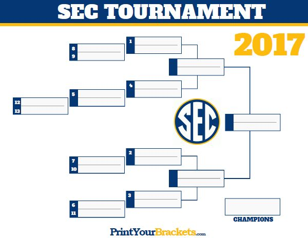 photograph regarding Printable Sec Tournament Bracket named SEC Convention Event Bracket 2017 March Insanity