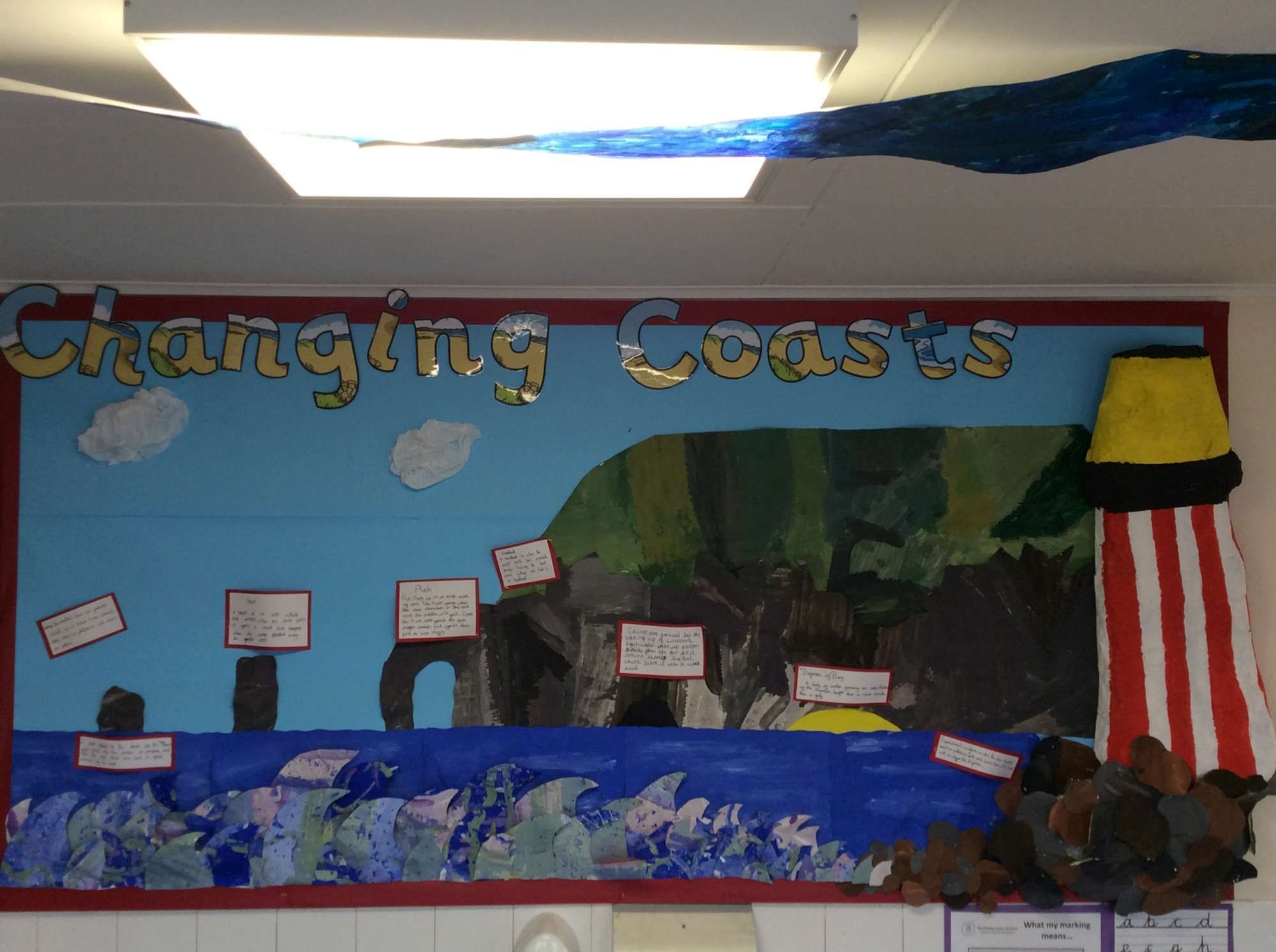 Geography Classroom Decor : Year coasts rivers classroom display mar