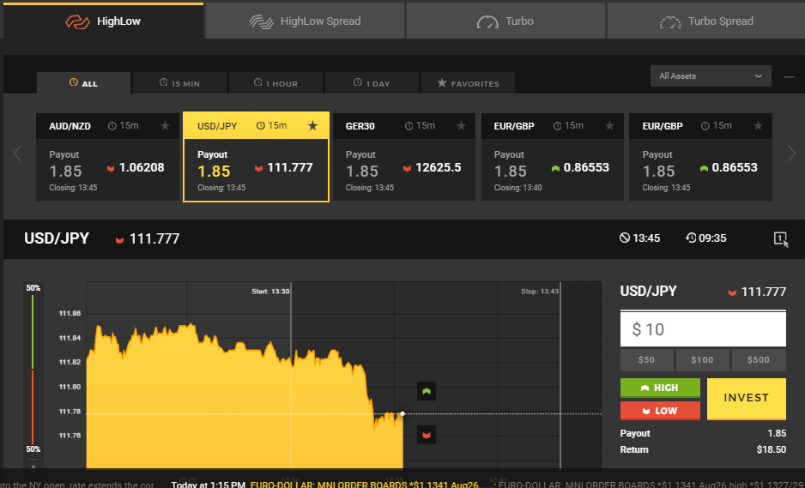 Binary Option Brokers In Nigeria Good Place Pinterest