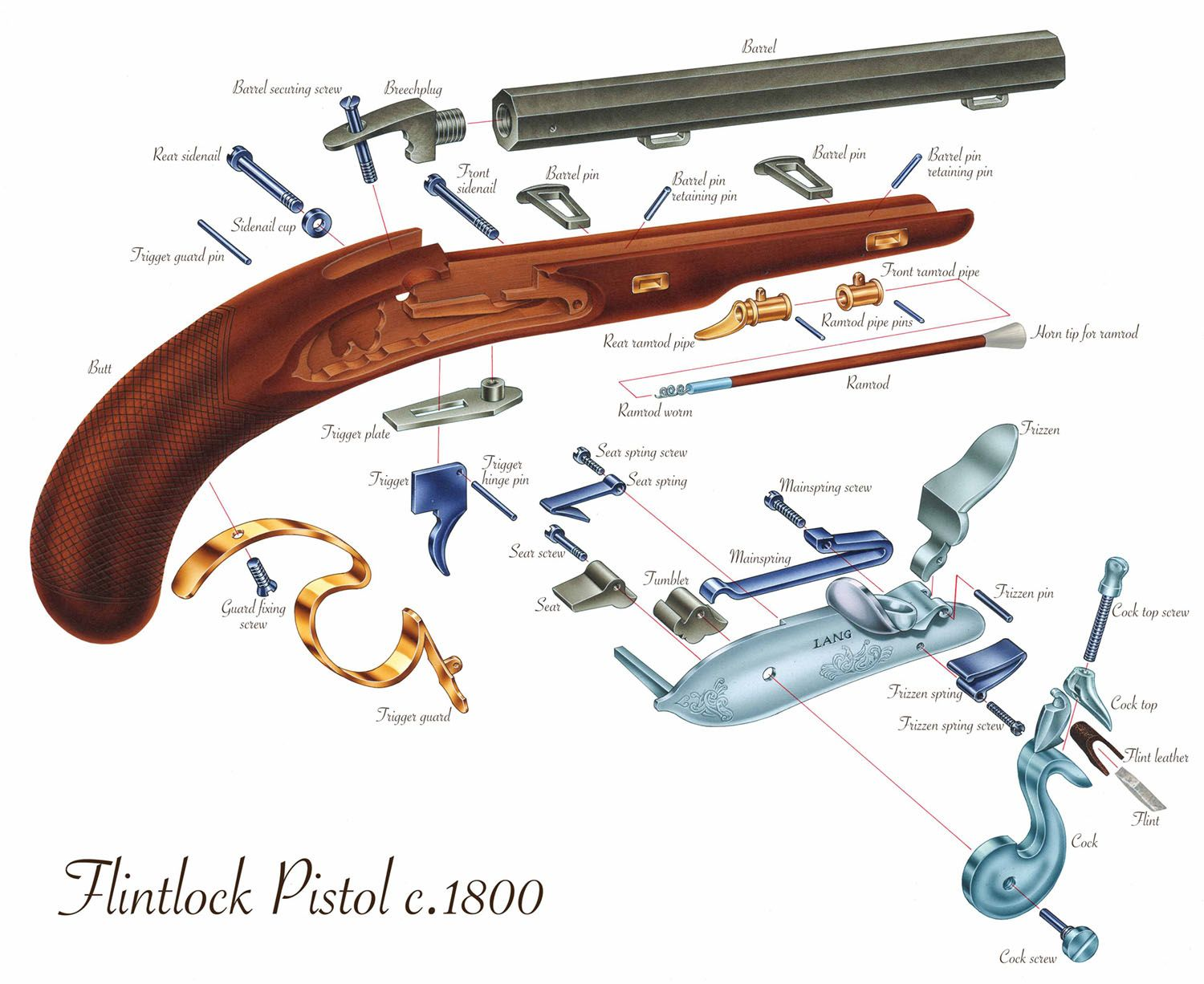 Flintlock Pistol - Mark Franklin Arts | militia | Flintlock pistol