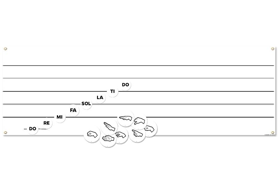GIANT SINGLE STAFF Wall Chart & MUSIC-GO-ROUNDS Set