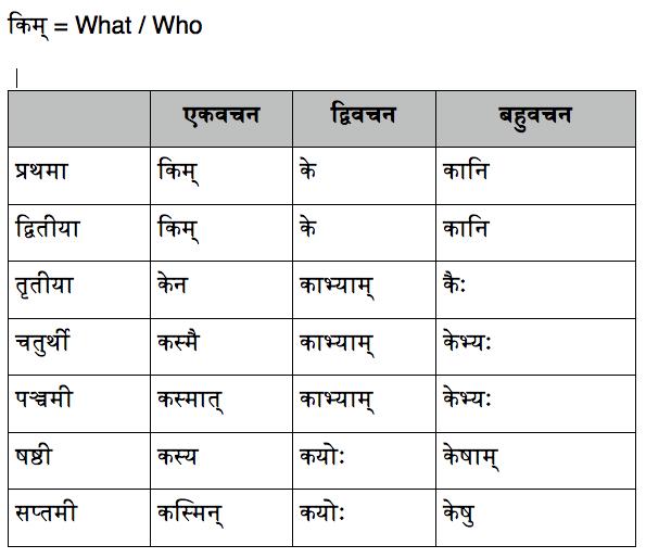 Learn konkani language pdf