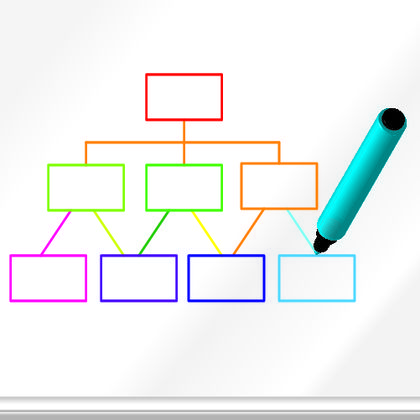 Blank Organizational Chart  Chain Of Command Principle