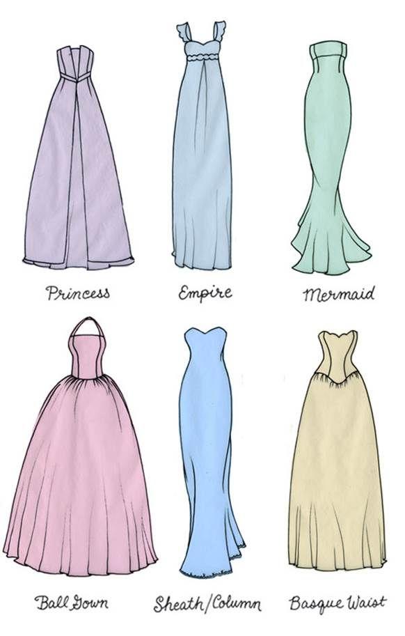 dress types   Improving Craft   Pinterest   Dress types, Fashion ...