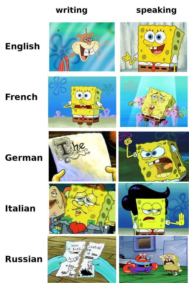 Languages Funny Spongebob Memes Really Funny Memes Spongebob Memes