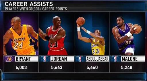 Men Lie Women Lie Numbers Don T With Images Lakers Kobe