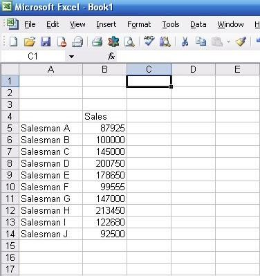Using The If Function Excel Tutorials Excel Function