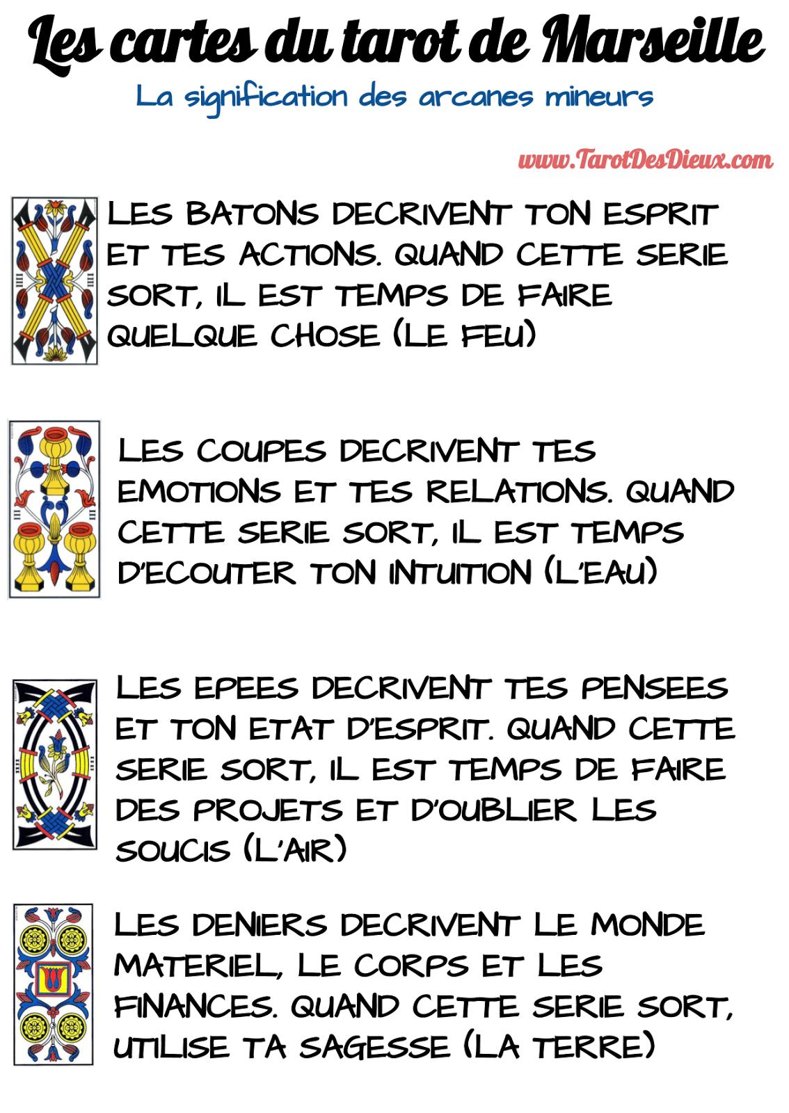 4c5da12d9d195f Infographic sur l interprétation des cartes du tarot de Marseille