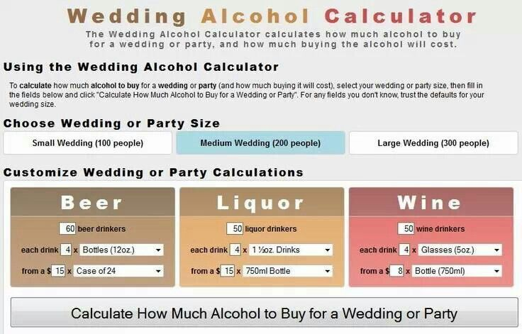 How much alcohol should I buy for my wedding? | Wedding ...