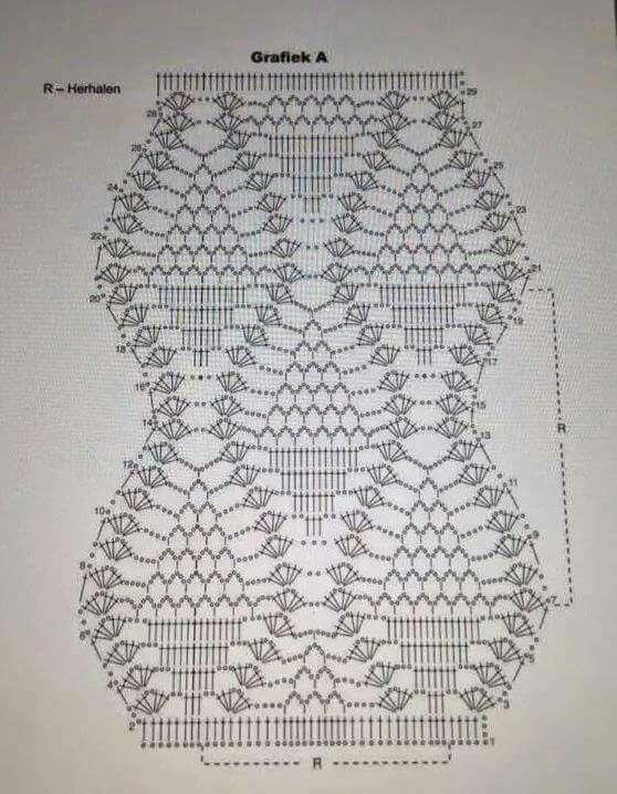 Rechte Ananas Crochet Shawls Crochet Shawl Crochet En Pineapple