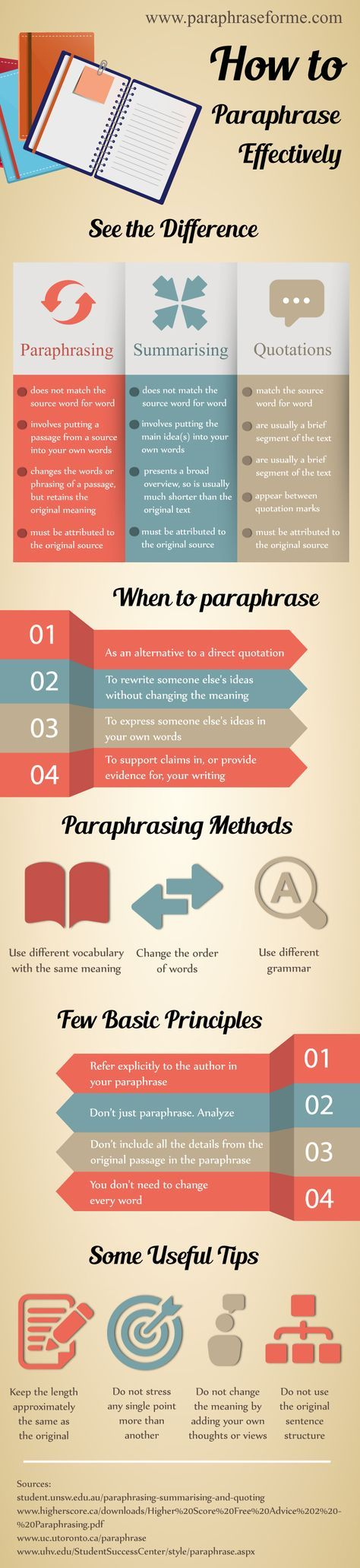 How To Paraphrase Effectively Infographic Teaching Writing Essay Apa Definition Of Paraphrasing