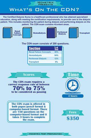 Certified Dialysis Nurse (CDN) Exam Review | Certified Diabetes ...