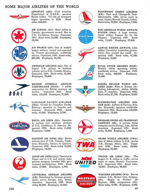 airline logos   all images posts are for educational pur. Car Logo Names Animated Logo Video Tools at www assuredprofits com
