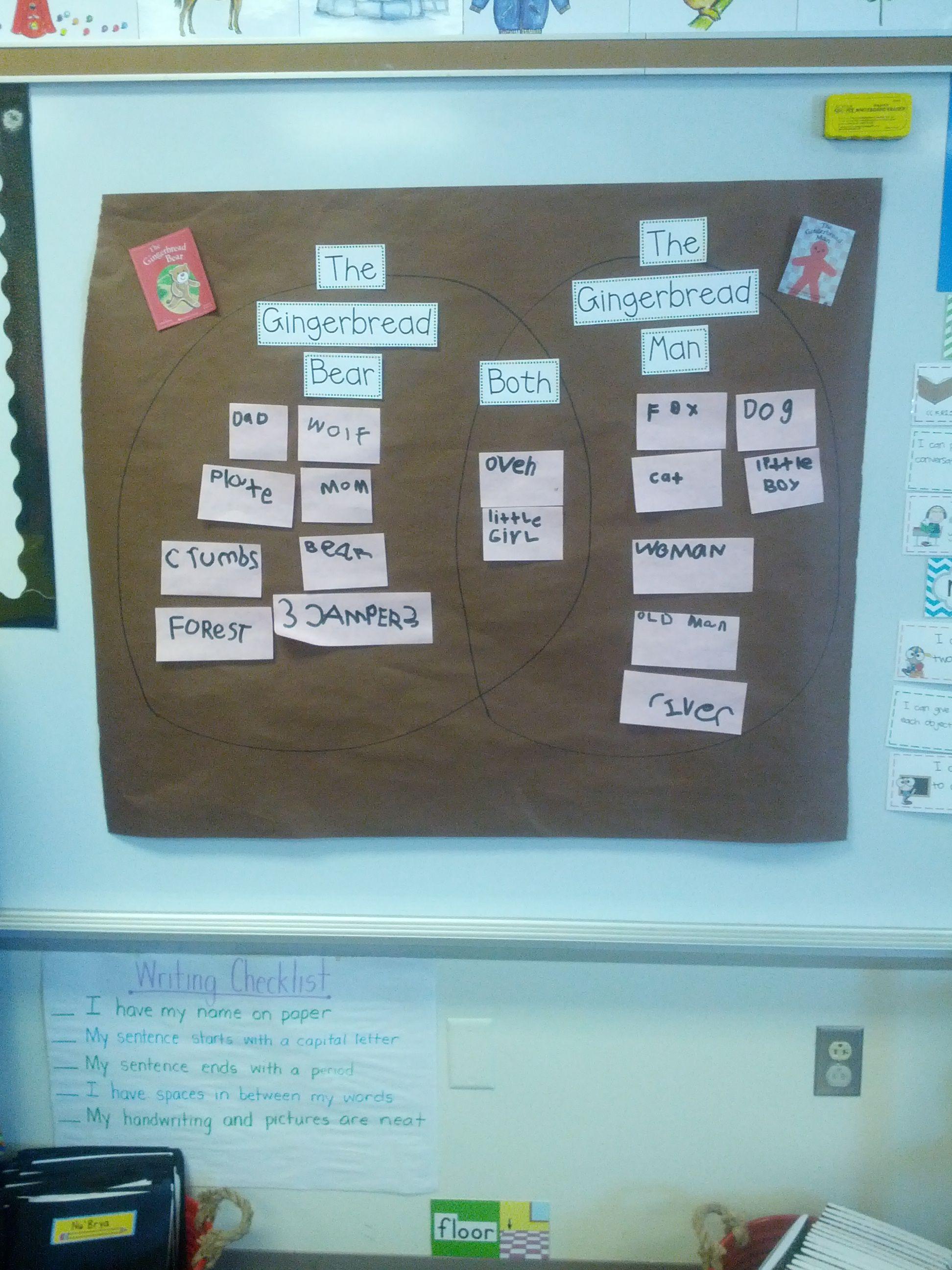 Pin By Malea Howell On Kindergarten Fun