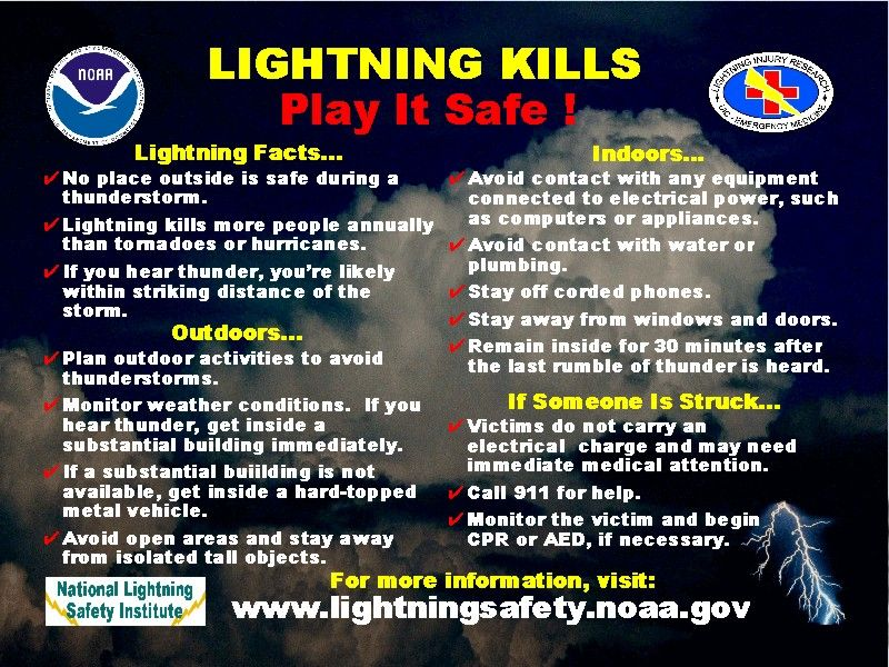 Lightning Kills Play It Safe! EMERGENCY WATER AND SMOKE