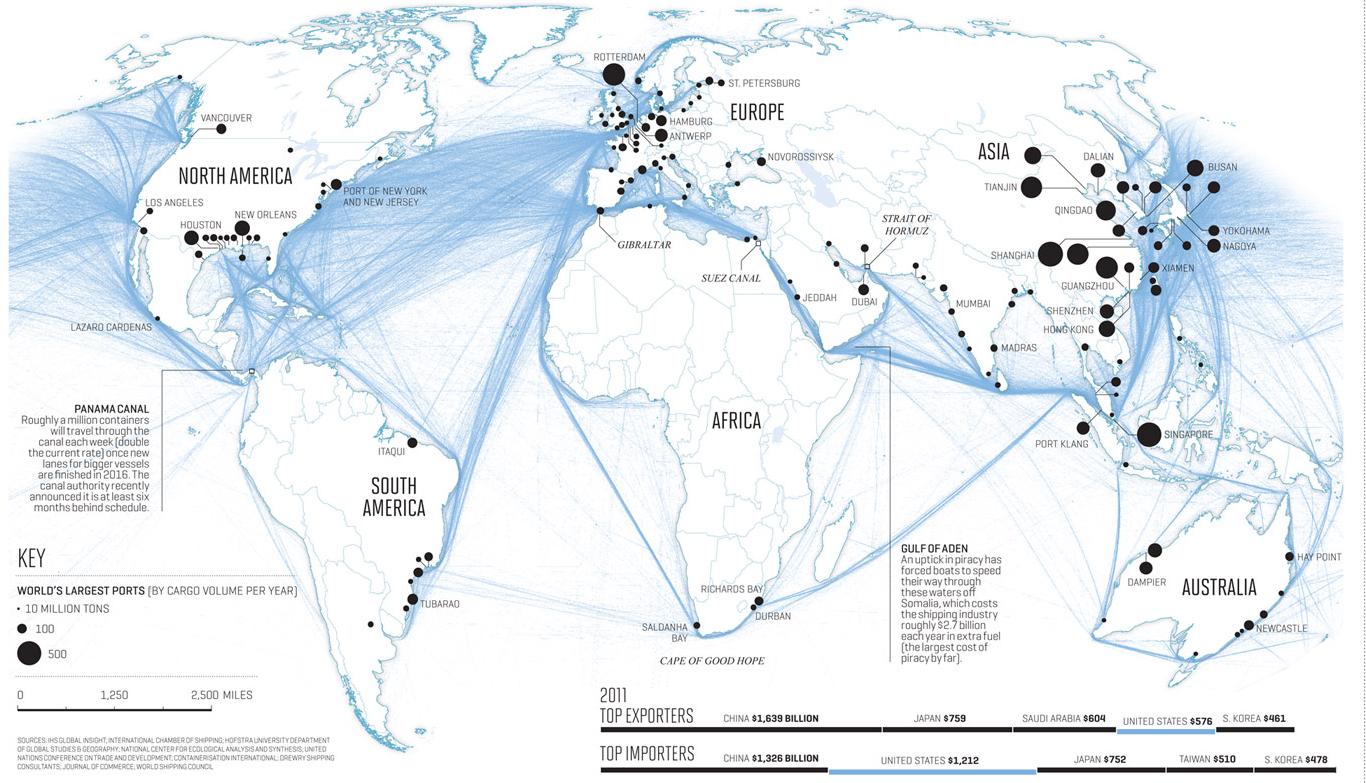 Maps That Explain The Global Economy Global Economy And History - Us economy world trading map