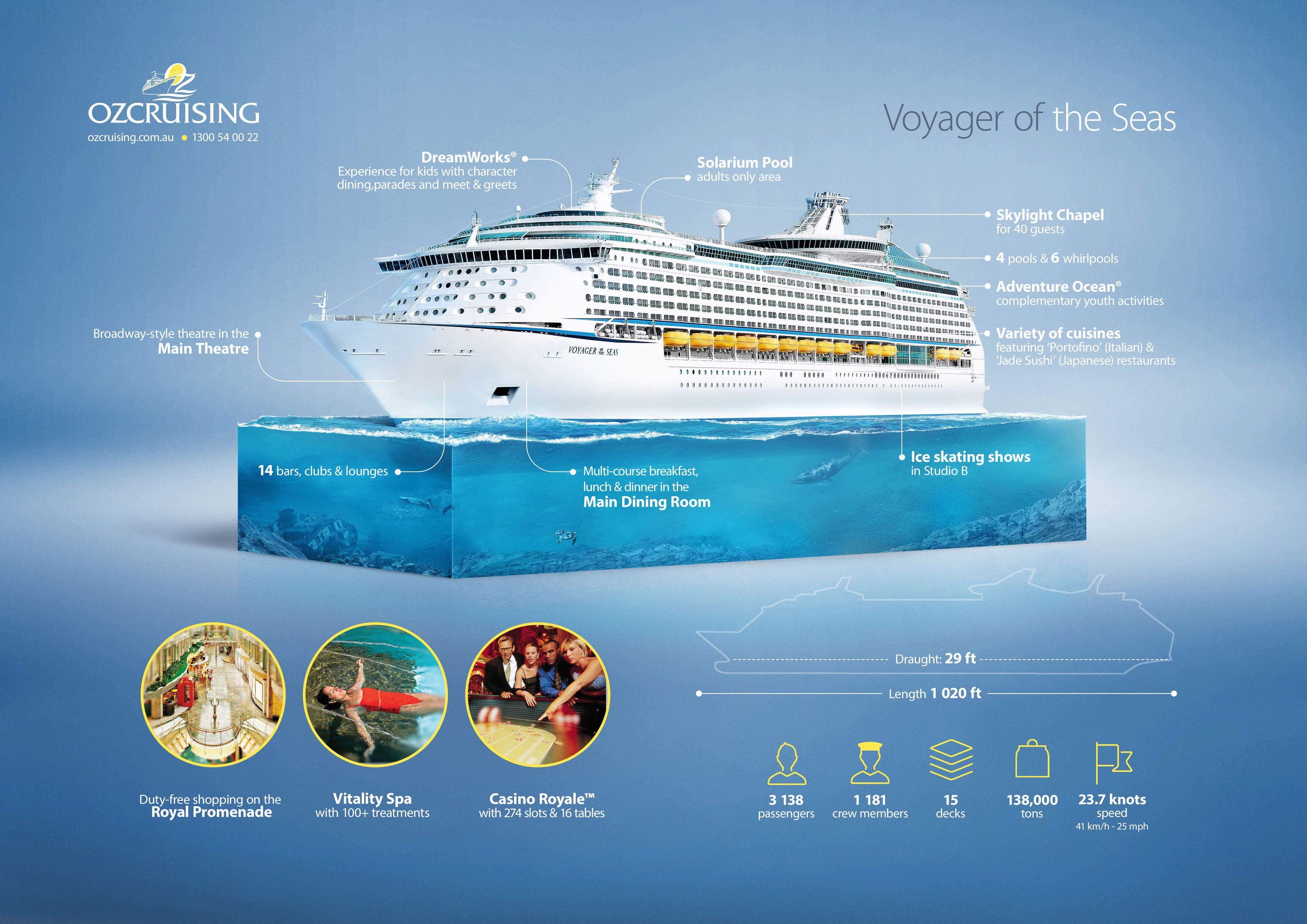 Cruise Ship Infographics Cruise Ship Hawaiian Cruises Cruise