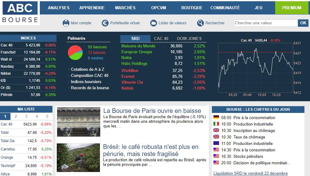 Abc Bourse L Indispensable Pour Investir En Bourse Investir Bourse Bourse Investir En Bourse