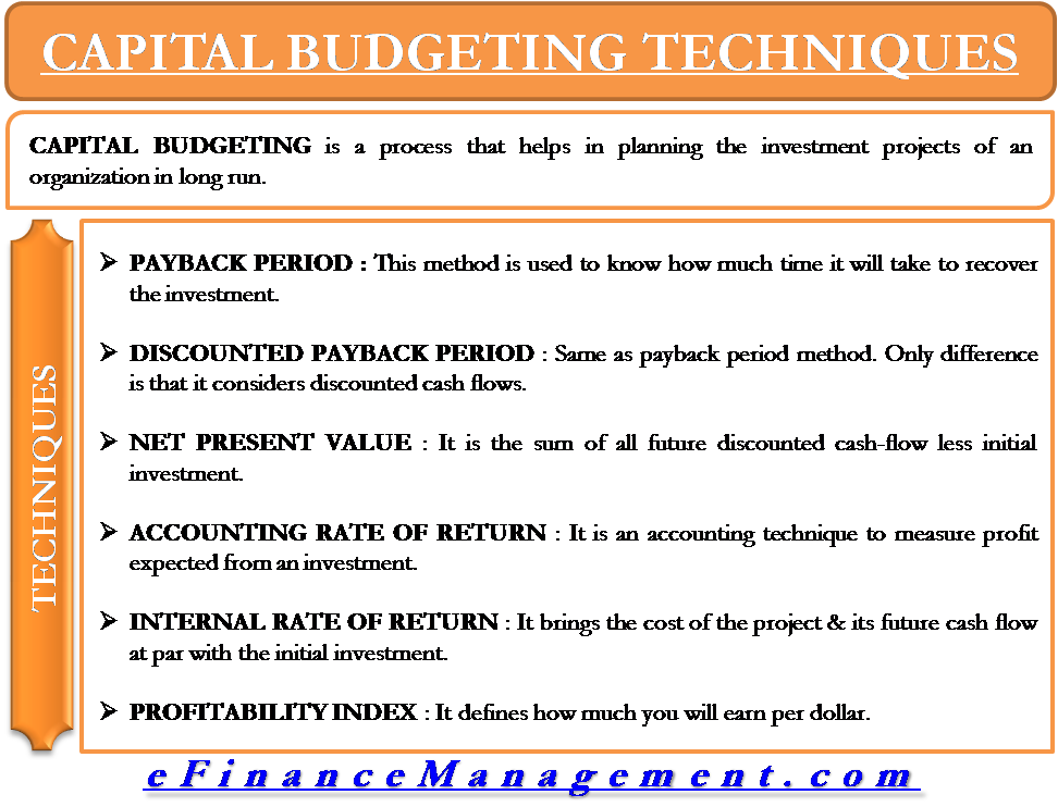 Capital Budgeting Techniques With an Example Budgeting