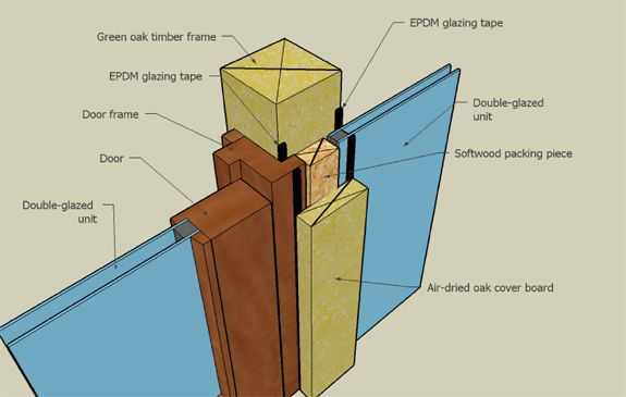 Windows And Doors Straw Bales Other Enclosure Systems Timber Frame Forums Timber Frame Construction Timber Window Frames Timber Frame