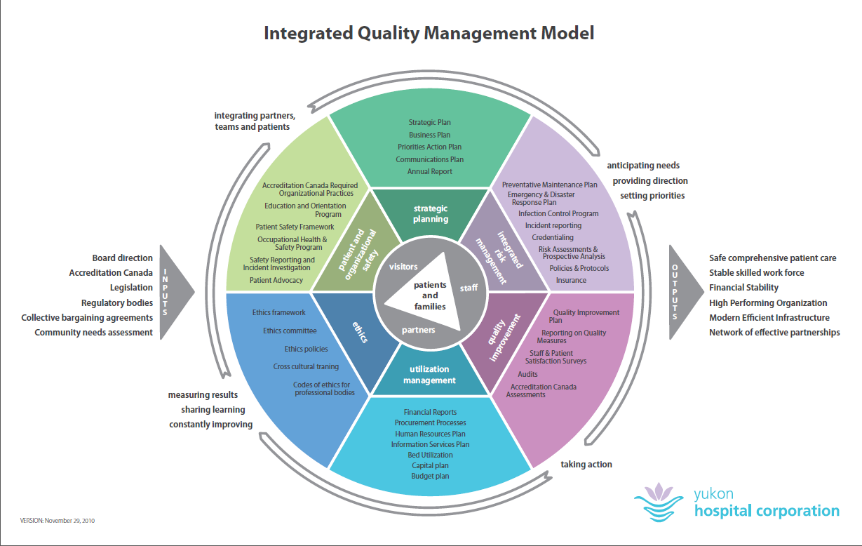 a systematic model of training management essay For example, to become a supervisor, maybe three years of experience, management training, and communication training are required perhaps an employee might be required to prove themselves in certain areas, such as maintain and exceed sales quota for eight quarters to be a sales manager.