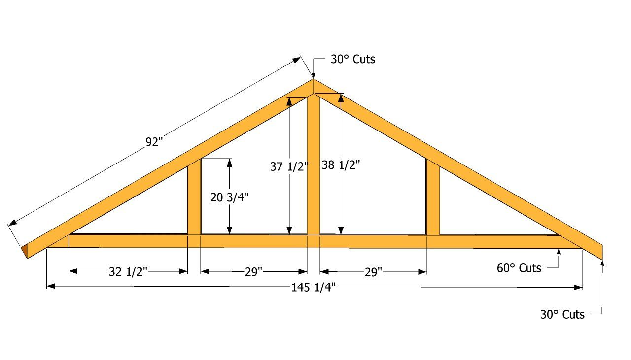 How To Build A Roof For A 12 16 Shed Building A Shed Roof Roof Truss Design Building Roof