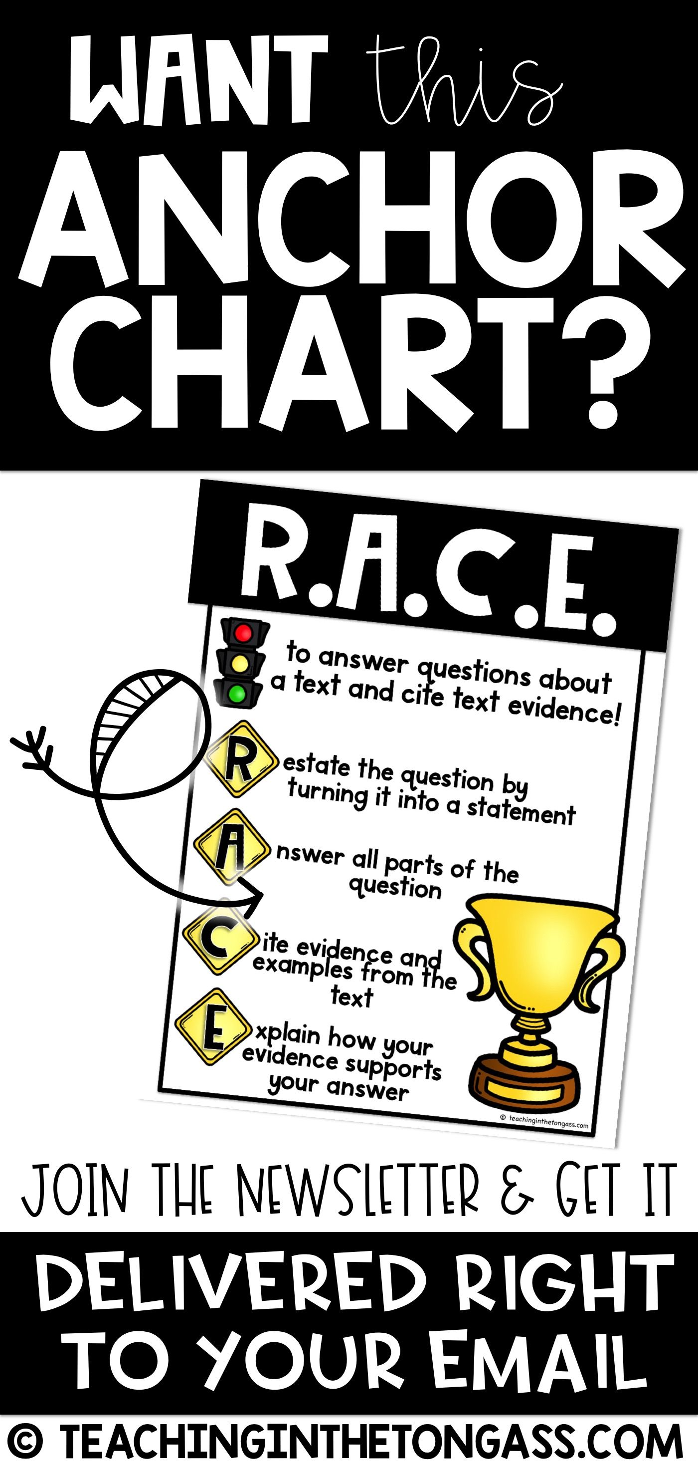 Race Reading Strategy Anchor Chart Reading Anchor Charts