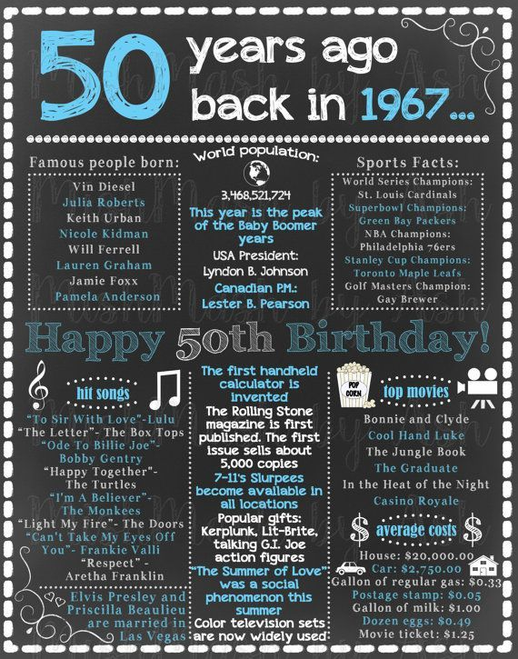 Image Result For 50th Birthday Sayings For Signs 50 Th