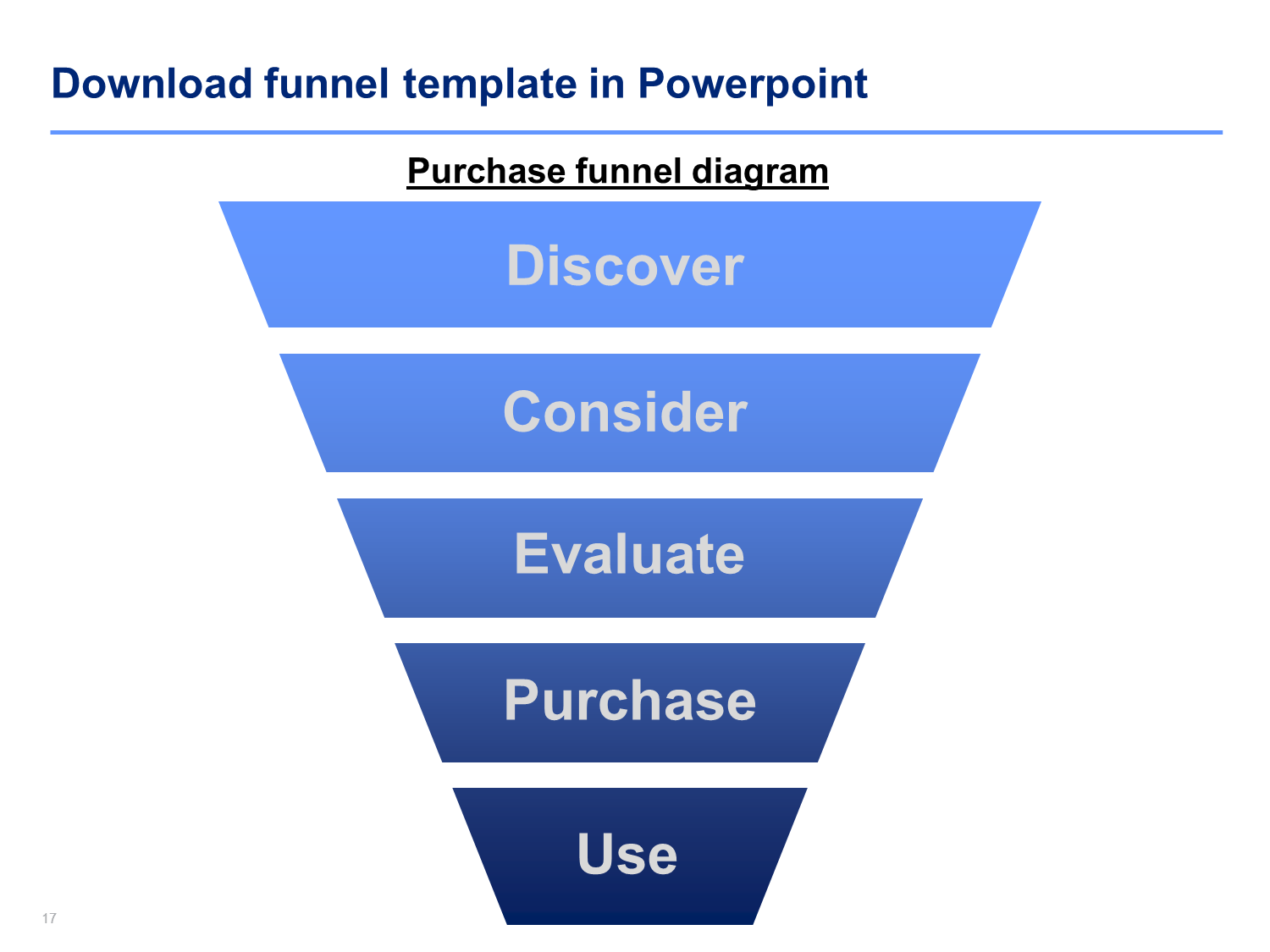Funnel Diagram Templates Powerpoint Funnel Diagram Templates