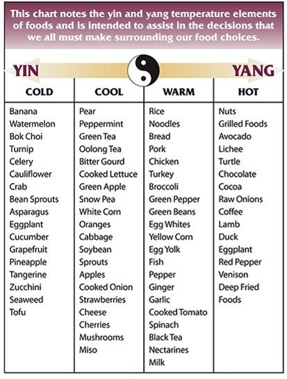 Hot Cold Foods Chinese Medicine List