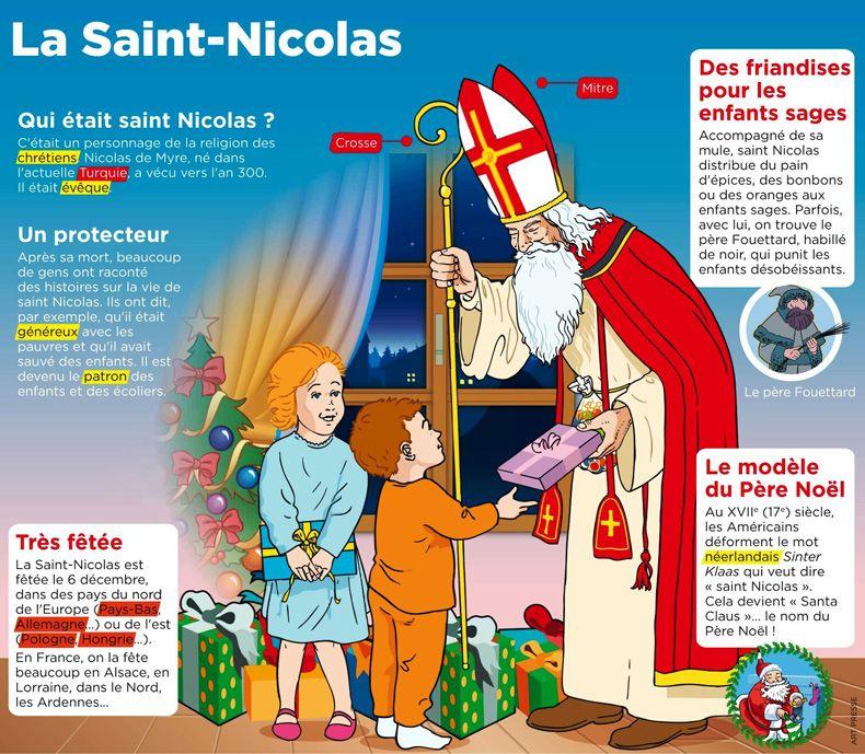 Tics En Fle Saint Nicolas Histoire Légende Et La Recette Du Mannele Saint Nicolas Histoire Saint Nicolas Histoire Enfant