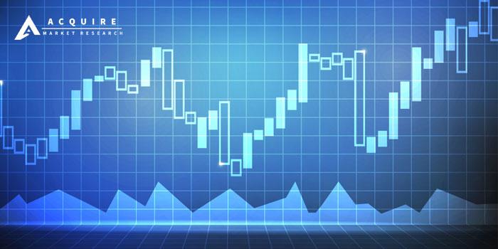 Global Potash Market Emerging Trends & Growing Popularity