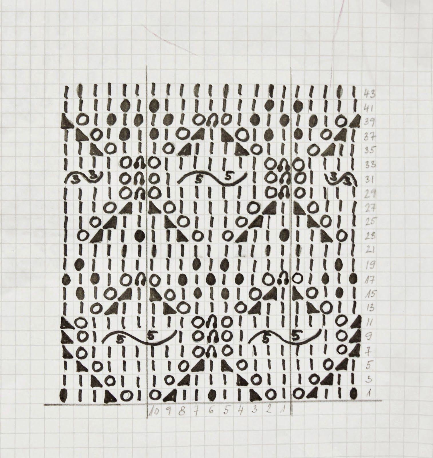 Vivrut Designs   кружево спицами   Pinterest   Muestras de punto ...