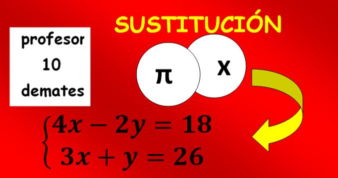 Sistemas De Ecuaciones Lineales Sustitución Ejercicios Y Problemas Resueltos De Sitemas De Ecuaiones Lineales P Sistemas De Ecuaciones Ecuaciones Matematicas