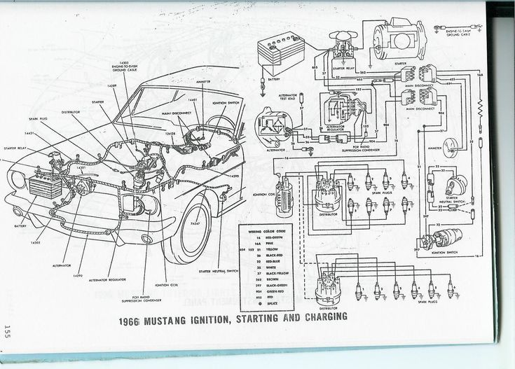 1969 Mustang Engine Diagram Ford Mondeo Wiring Diagram For Wiring Diagram Schematics